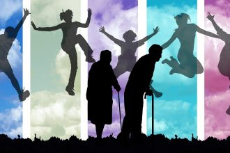 AKTIVIERE DEIN INNERES KIND - HAPPY-FUTURE-BLOG-NEWS